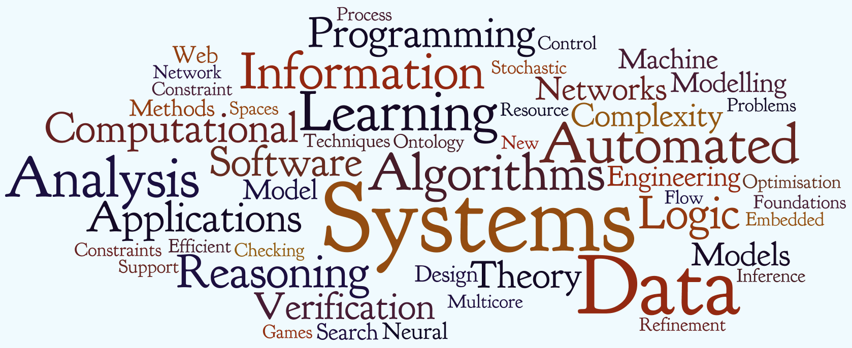 epsrc ict word clouds