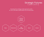 Strategic Futures Laboratory site launched