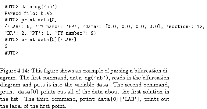 Bifurcation Diagram Files